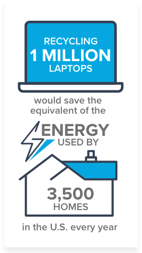 FHR_Energy_infographic.png