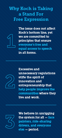 Infographic about why Koch Industries is standing up for issues like free expression.